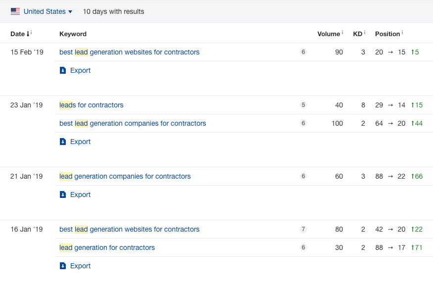 http://joshrueff.com/project/search-engine-optimization/